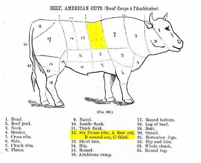 cooking time for standing rib roast chart