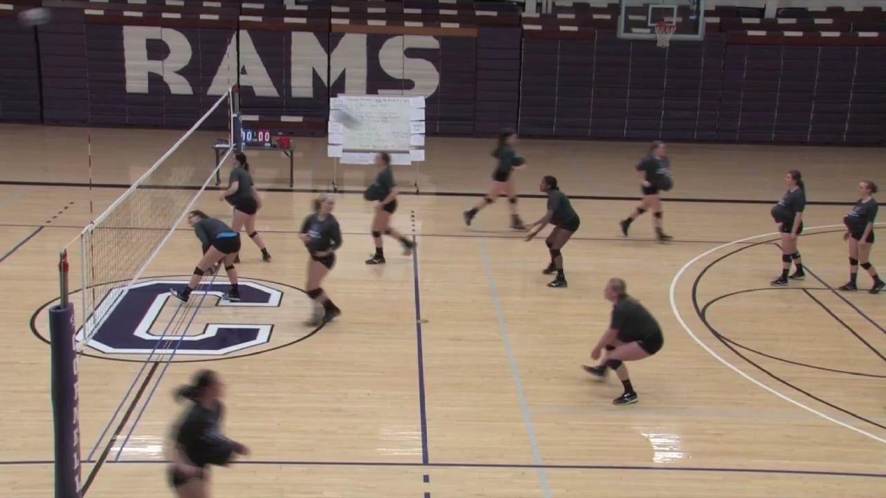 Passing Progression Jeff Meeker Cornell College Cornell College Coaching Volleyball College