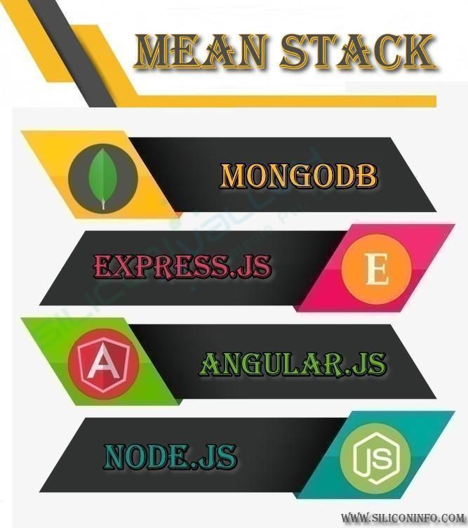 Hire Website App Developers and Programmers for