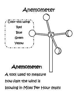 Admirable Weather Tools Barometer Rain Gauge Anemometer Science Rain Wiring 101 Ferenstreekradiomeanderfmnl