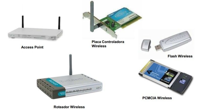 WIRELESS NETWORKS – Wireless technology allows the connection ...