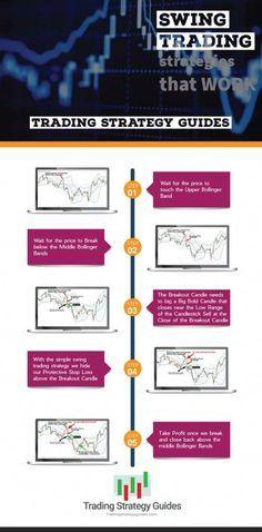 Trading option marche petrolier
