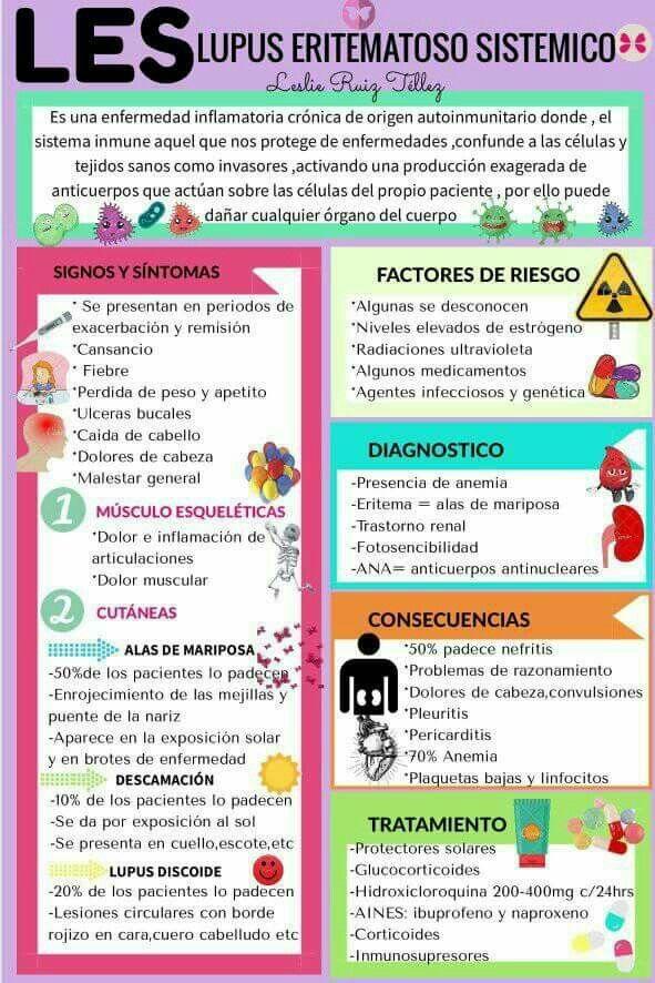 Pin de Nicole Gutierrez Castillo en Consejos para la salud ...