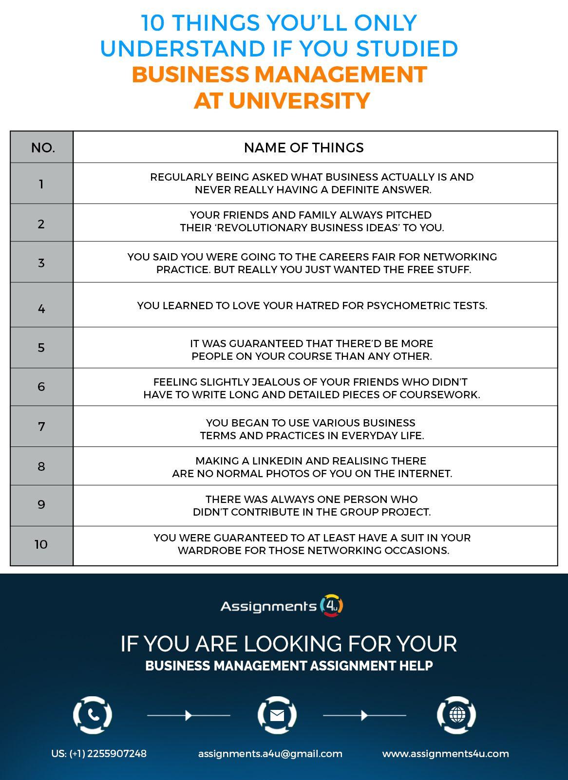 Best Business Management Assignment Help & Homework Help