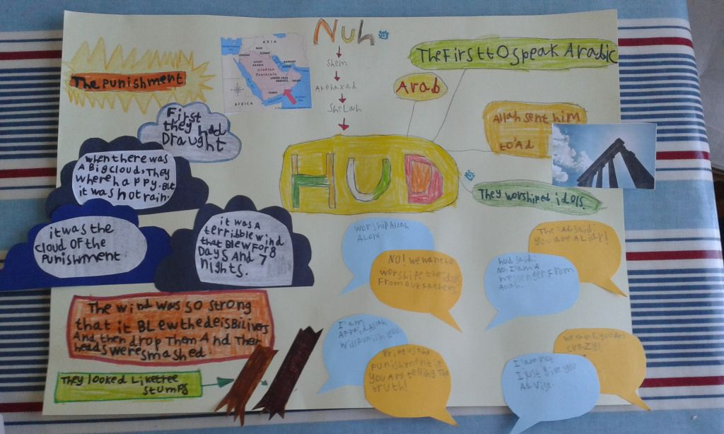 How we are learning about the prophets - Prophet Hud ...