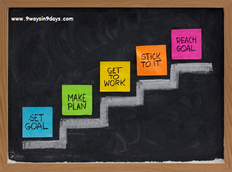 """"""" """"I'm a firm believer in goal setting. Step by step. I can't see any other way of accomplishing anything."""" —Michael Jordan   What are your GOALS?  Share them here and stay focused!"""". www.9waysin9days.com"""