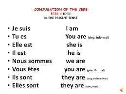 Image Result For French Verb Etre French Verbs French Lessons Verb