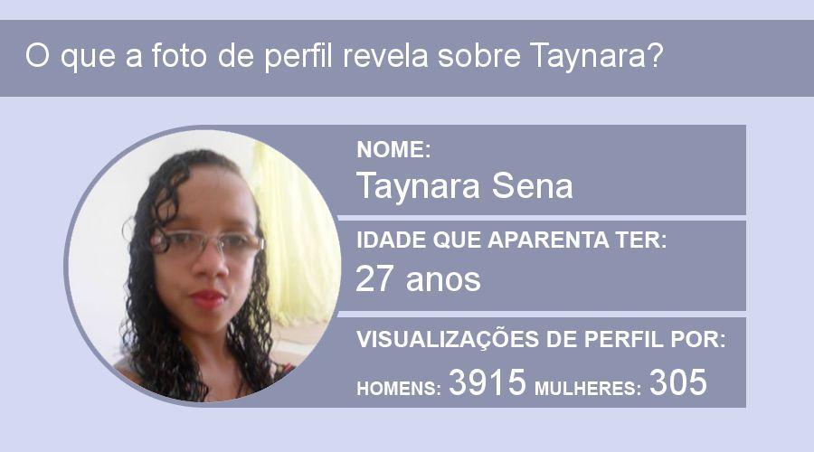 Dados obtidos pela foto de perfil de Taynara!