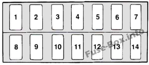 instrument panel fuse box diagram: chevrolet tracker (1993, 1994, 1995,  1996, 1997, 1998)