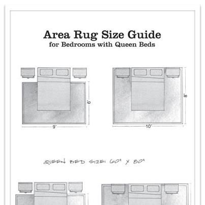 Area Rug Style Guides Rug Size Guide Area Rug Sizes