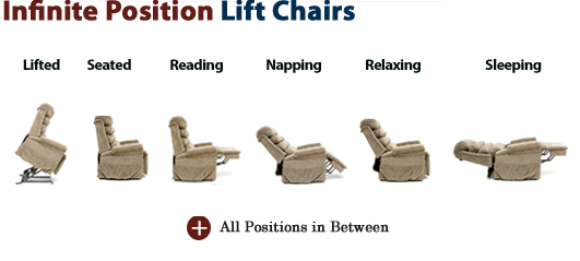 images about medical lift chairs on pinterest upholstery vinyls and cushions - Lift Chair