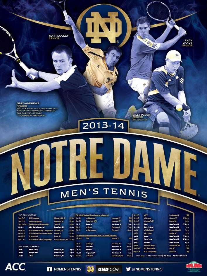 Notre Dame Men's Tennis Poster (20132014) Tennis