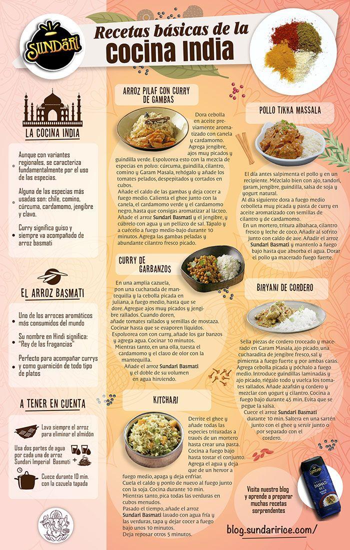 Recetas-Basicas-India-2 | Cocina Hindú | Pinterest | Cocina india ...