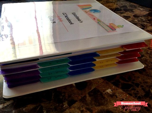 cc trifold board and notebooking organization cc essentials