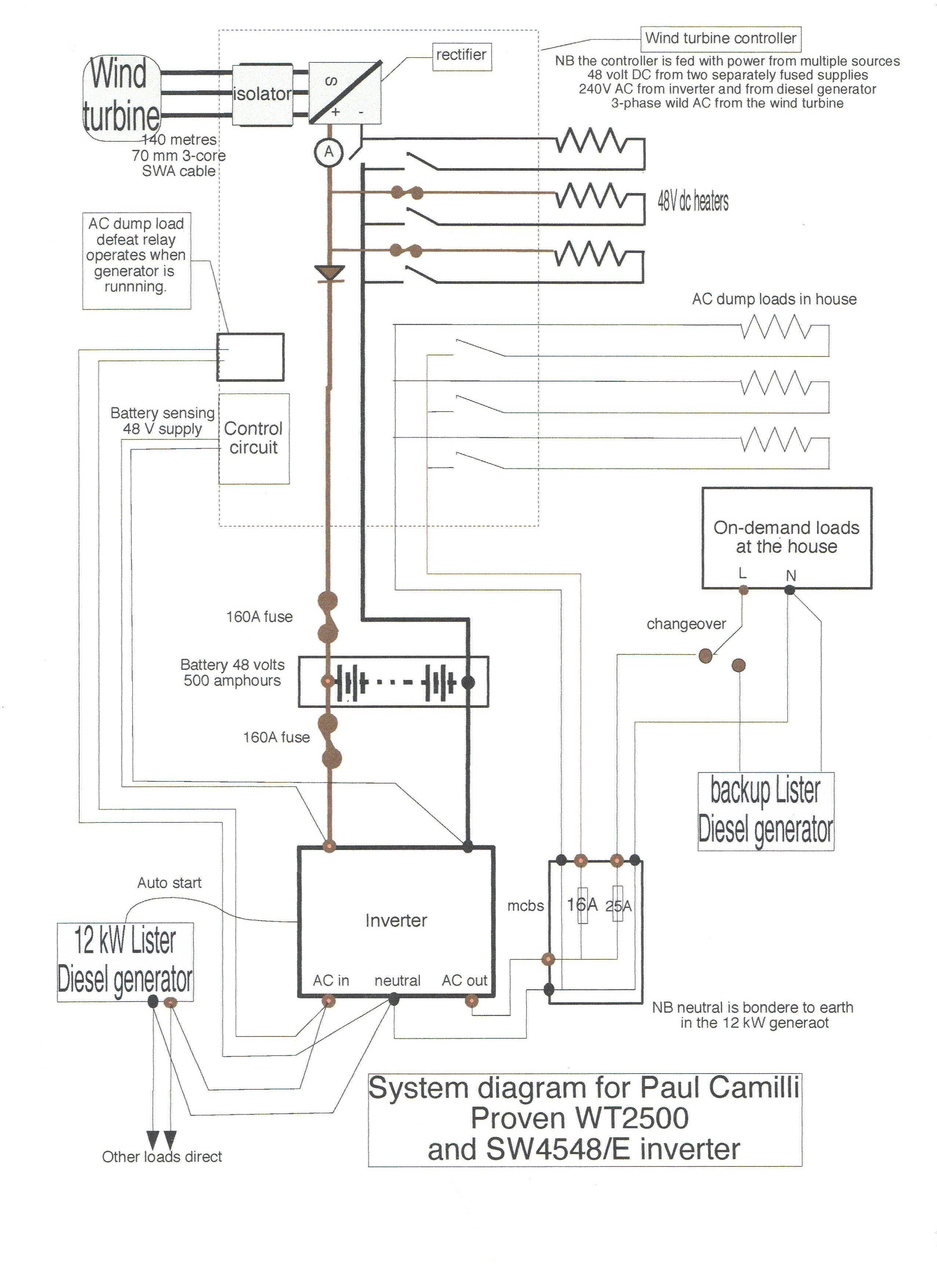 Maytag Dryer Sdg515daww Wiring Diagrams Wind Turbine Wind Power Turbine