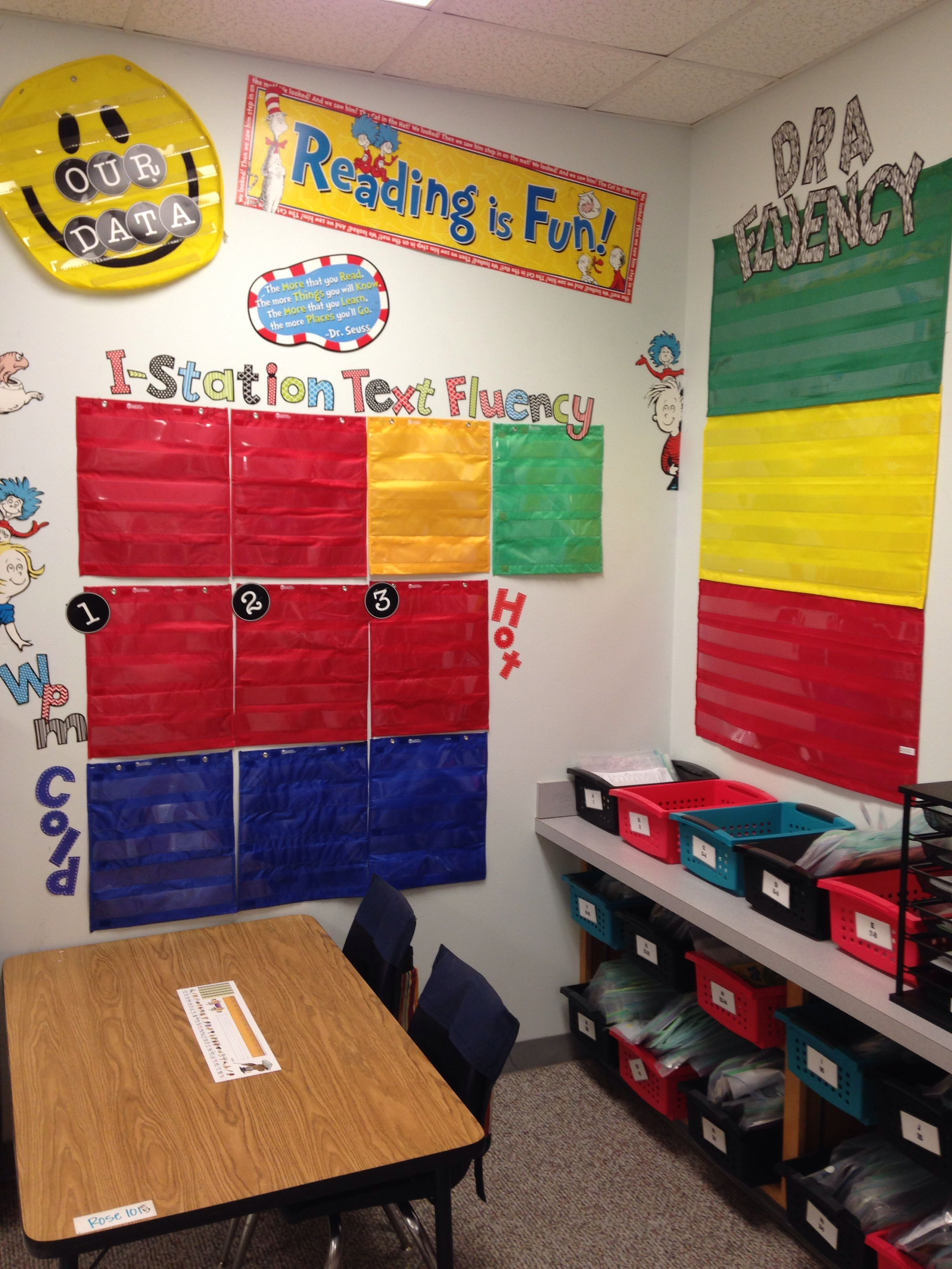 My Data Wall For My Small Group Reading Instruction I Used Pocket