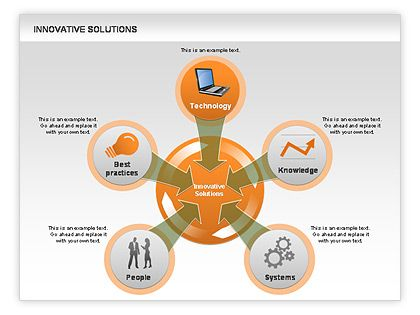 innovative solutions diagram http www poweredtemplate com