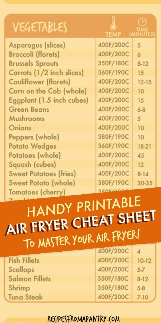 Air Fryer Cooking Times Cheat Sheet #airfryerrecipes