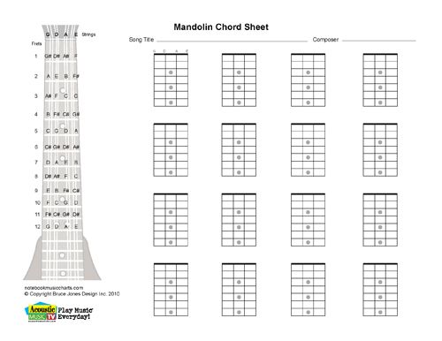 Mandolin Blank Printable Chord Boxes Mandolin in 2019 Mandolin