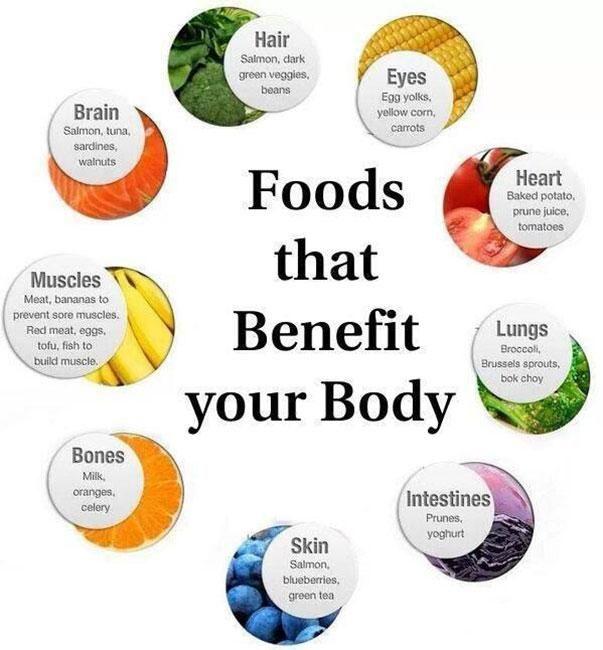 Daily Health Tips on Twitter | Prunes juice, Food, Green veggies
