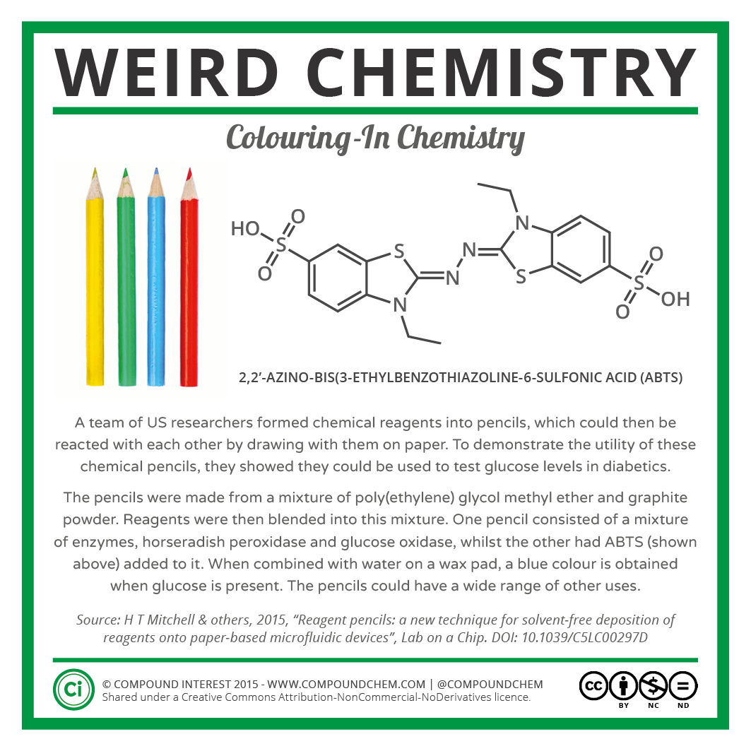 This week's #WeirdChemistry: Why do reactions in test tubes, when you could do them by colouring in instead?More on this one in an excellent piece by Mark Lorch here, whilst the study itself is here.(Weird Chemistry archive: http://wp.me/P4aPLT-Xz)