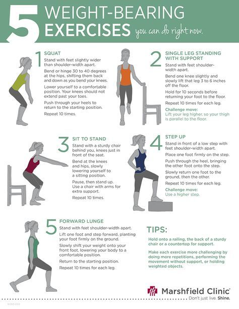 32+ What kind of weight bearing exercises for osteoporosis ideas in 2021