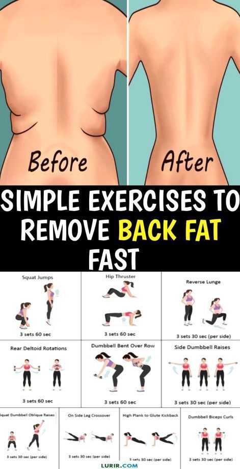 Exercising Workout Routine Abdominal Exercise Fitness Motivation Workout Challenge Bu ... #abschalle...