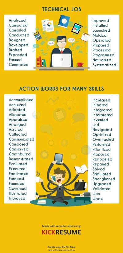 3/3 \u2022 222 Powerful Action Verbs t Use in Resume \u2022 KickResume Life