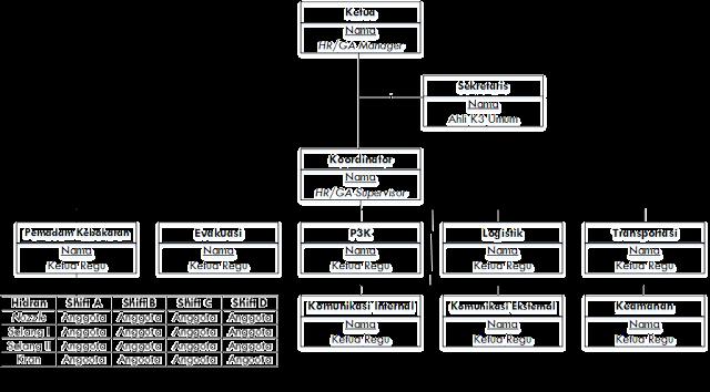 Manajemen konstruksi pdf