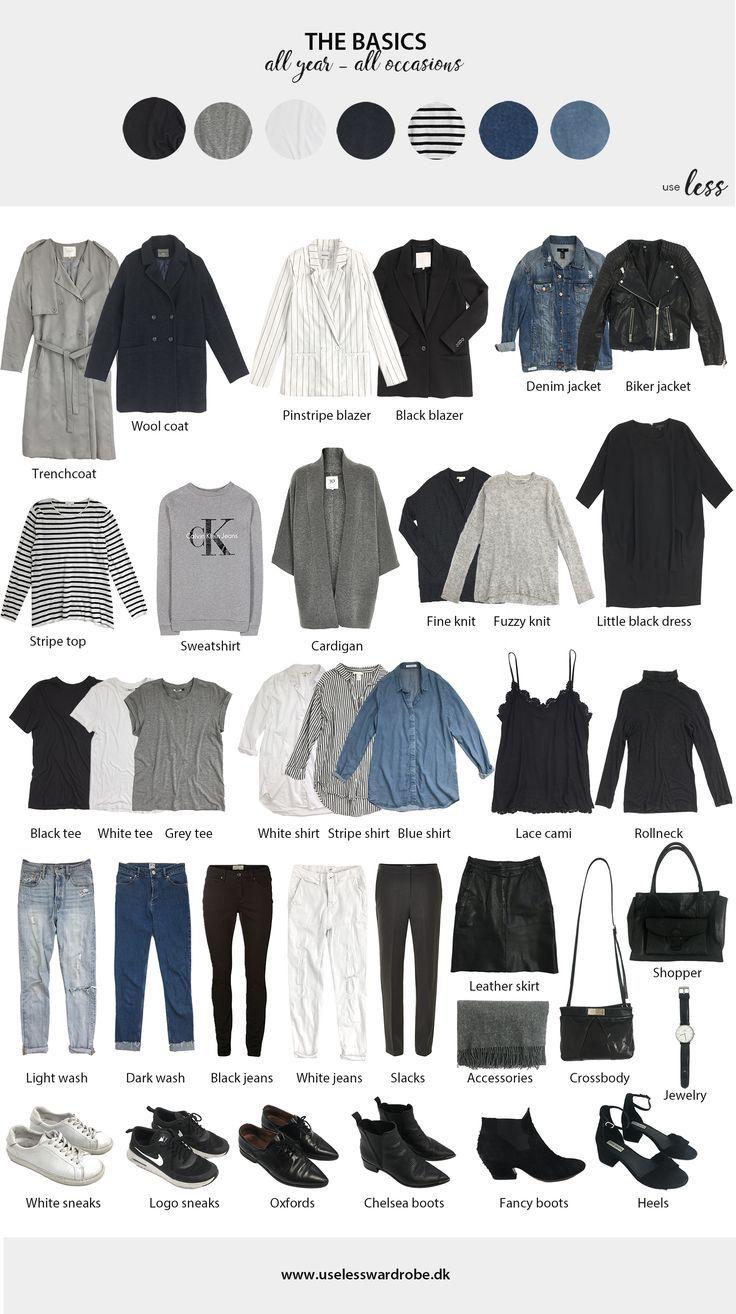 My current capsule: autumn 2017 #minimalclothing