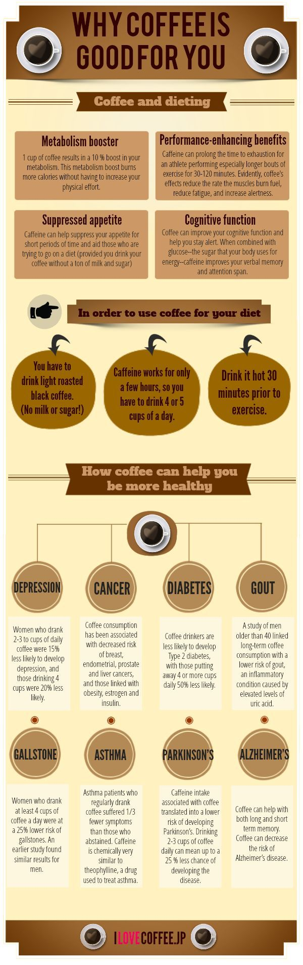 Coffee And Tea Infographic Coffee Low Carb And Recipes - Good bad effects coffee can