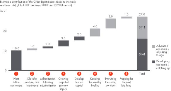 Bain waterfall chart also data viz pinterest rh