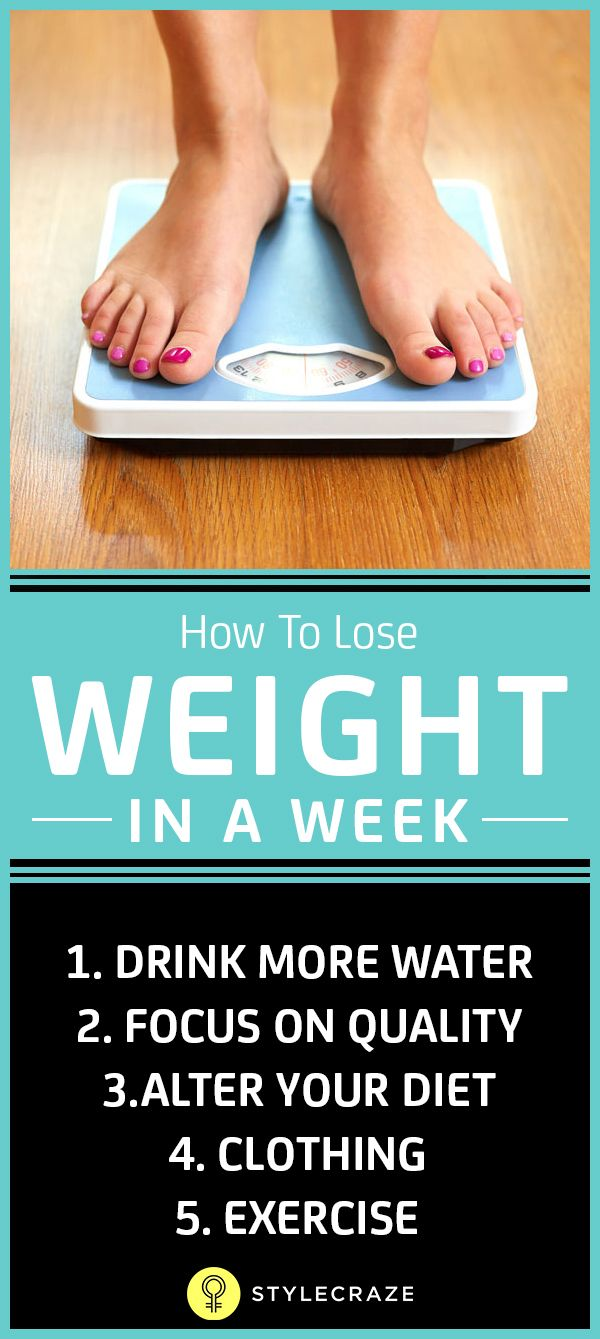 Fasting 2 days a week to lose weight