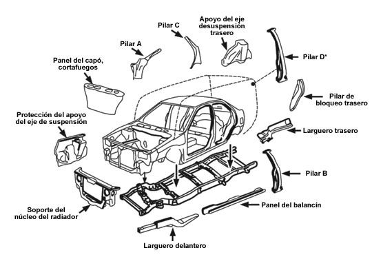 fotos de vehiculos por carroceria