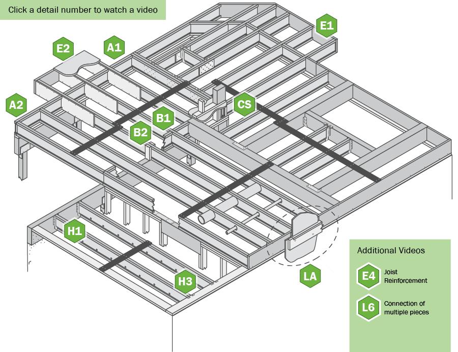 Installation Guide Installation, Floor installation