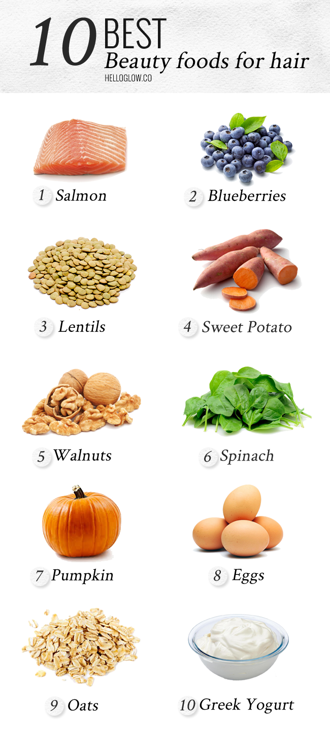 Best foods to eat for good health - 10 Best Beauty Foods For Healthy Hair Hello Glow