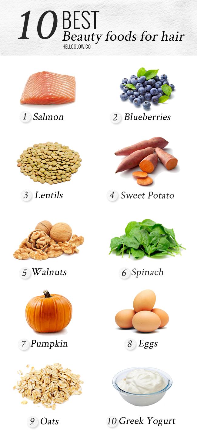 10 Best Beauty Foods For Healthy Hair Hair Food Healthy Hair Beauty Foods