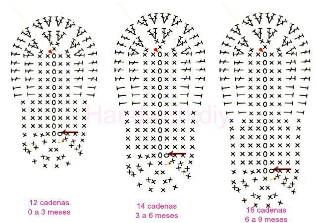 Taille chaussons pour bébés de 0 à 9 mois avec leurs grilles gratuites - MyKingList.com #uncinettoperbambina