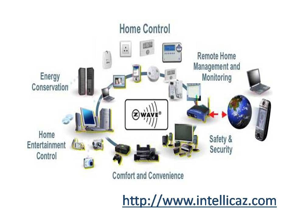Intellicaz Offering Home Automation System For Villa S Luxury Houses Apartment S Individu Smart Home Automation Home Automation System Security Gadgets