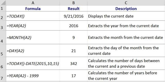 Here\u0027s How You Use Excel\u0027s TODAY Function - excel spreadsheet formulas