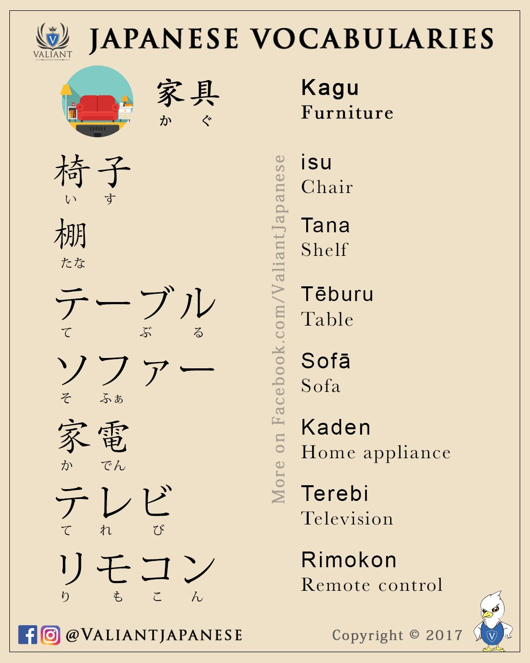 japanese vocabularies Amazoncom: japanese vocabulary book 8 thrilling and captivating japanese stories to expand your vocabulary and learn japanese while having fun japanese edition feb 15, 2017 by world language institute spain and japanese kindle edition $599 $ 5 99.