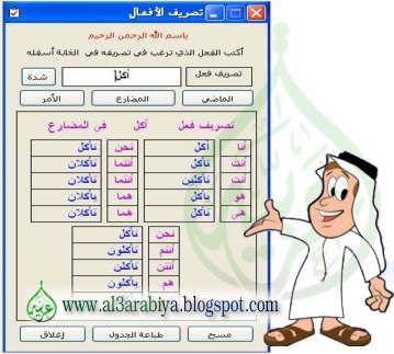 Acon The Arabic Conjugator Conjugate Arabic Verbs Arabic Verbs Learning Arabic Learn Arabic Language