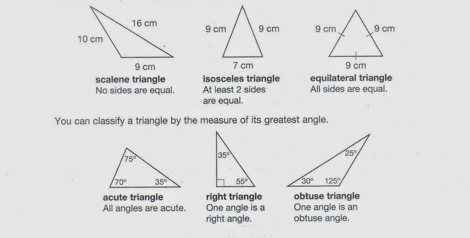 Classification Of Triangles By Angles And Sides Google Search Math Blog Math Jeopardy 1st Grade Math