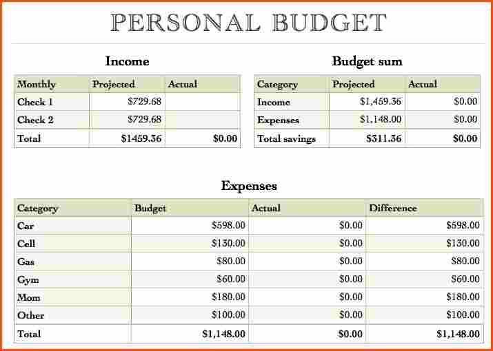 budget planner templates spreadsheet pinterest budget template