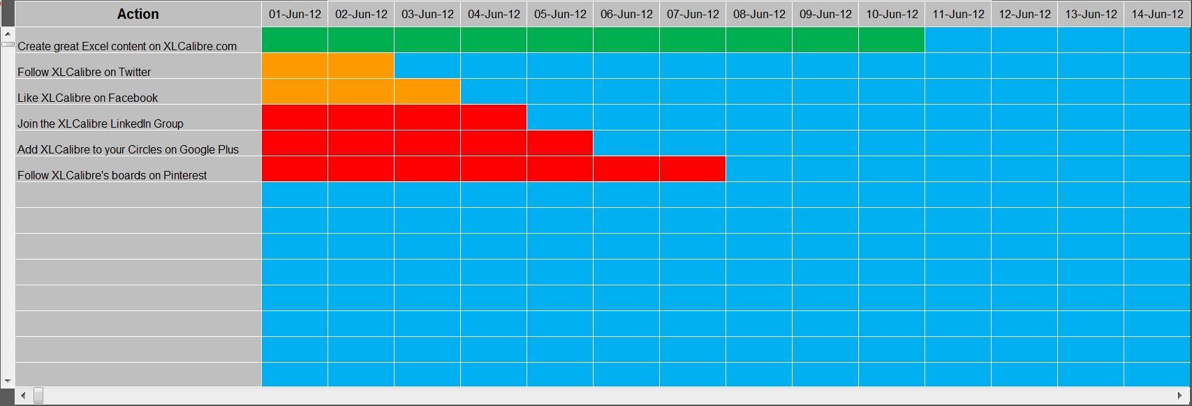Hr Dashboard Gantt Chart  Traffic Light Report HttpXlcalibre