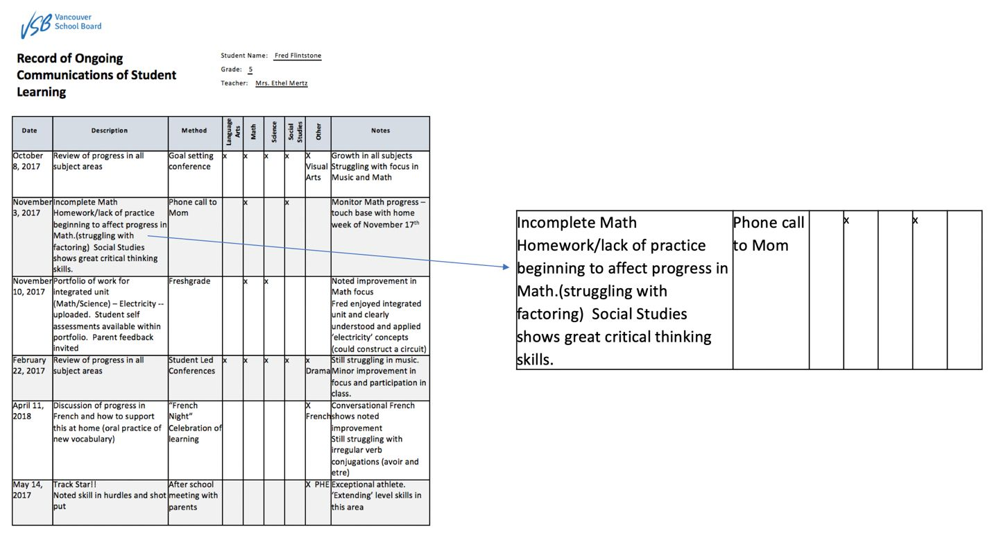 Bc Report Cards Beginning Developing Applying Extending Pertaining To Boyfriend Report Card T Report Card Template Professional Templates Business Template