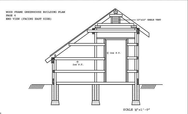 Solar Panel Dog House Design Html on