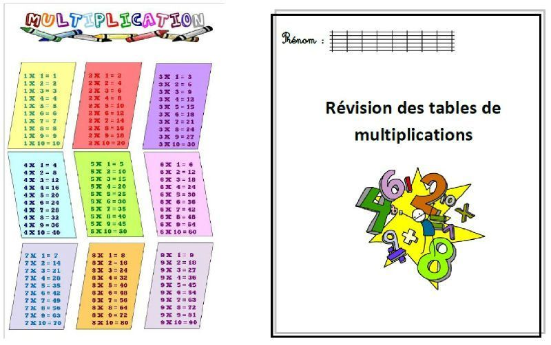 Carnet de r visions des tables de multiplication for Voir les tables de multiplication