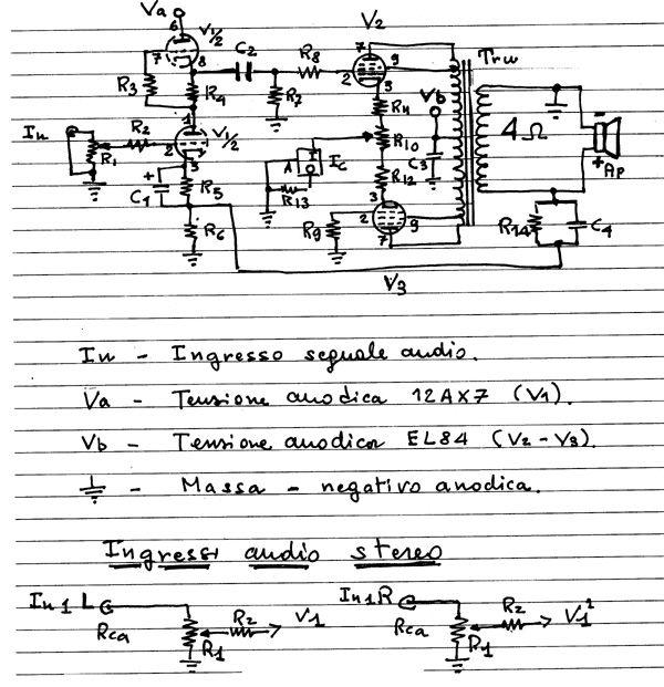 L'Amplificatore Valvolare: la Nostra Guida Definitiva ai 5 ...