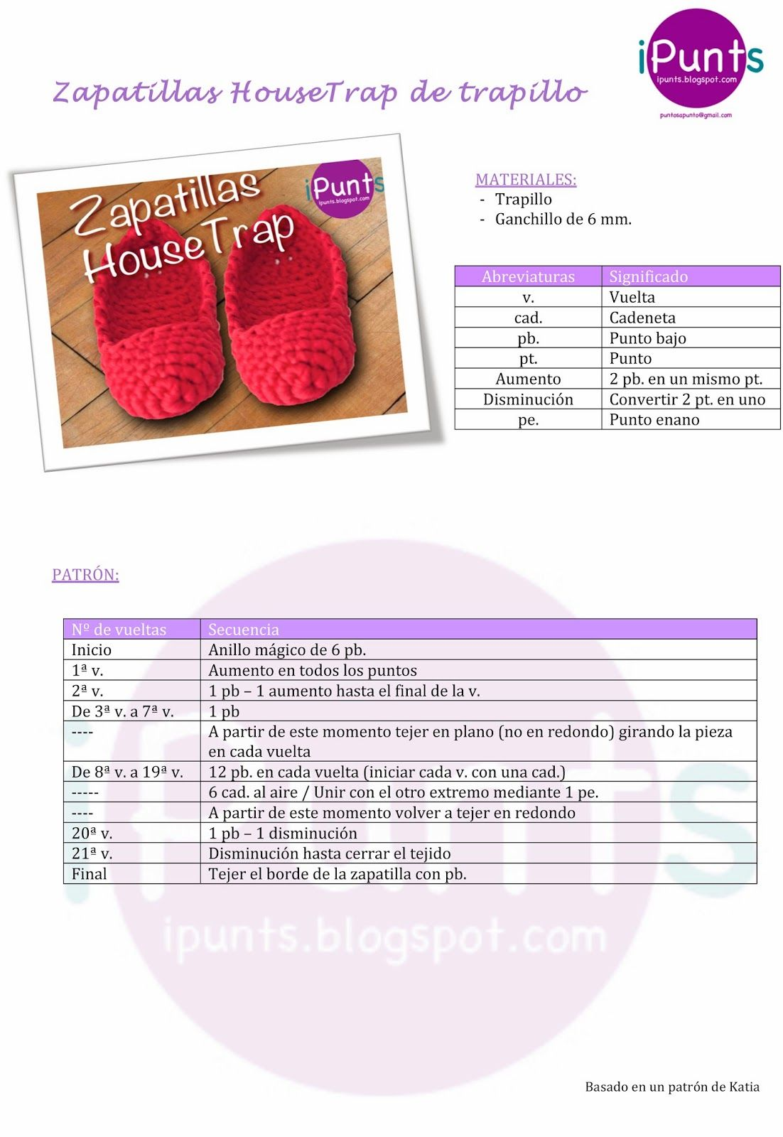 iPunts: Zapatillas HouseTrap de trapillo | tutoriales | Pinterest ...